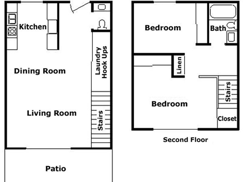 Floor Plans at Casanova Grove Apartments