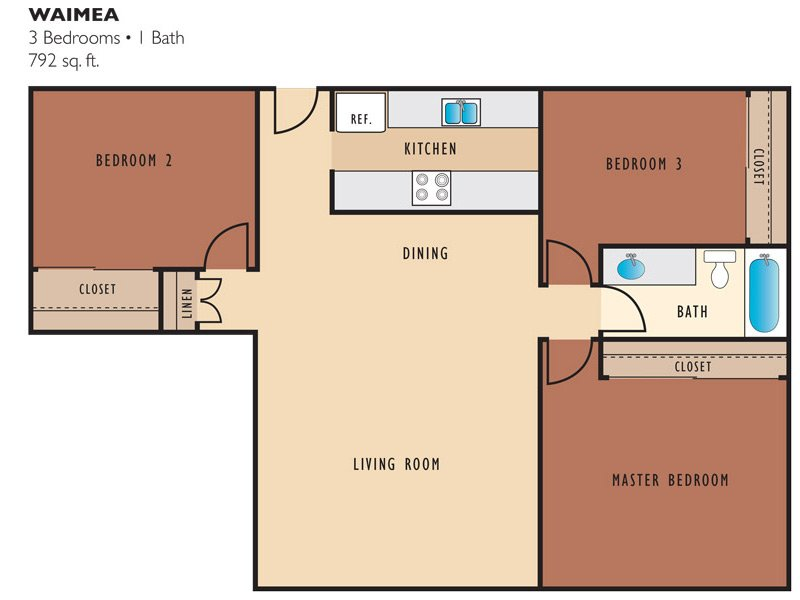 Waimea Apartments in Wahiawa, HI